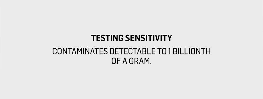 Testing Sensitivity